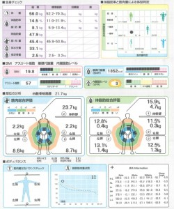 blog202005_15_体表